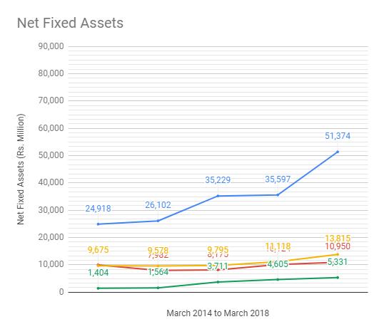 net_fixed_assets2