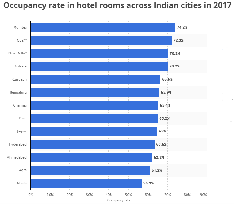 occupancy_rate.png